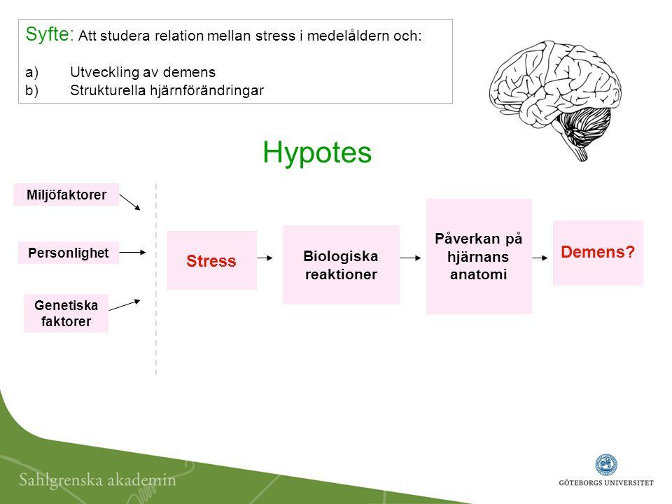 Påverkan på hjärnans anatomi Biologiska reaktioner