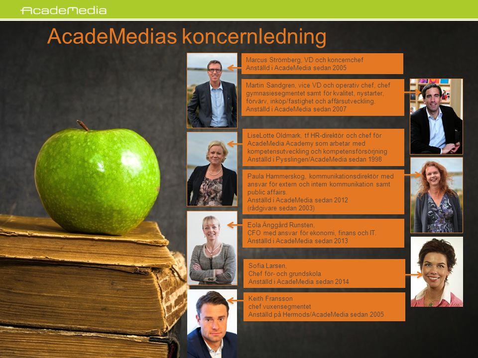 AcadeMedias koncernledning
