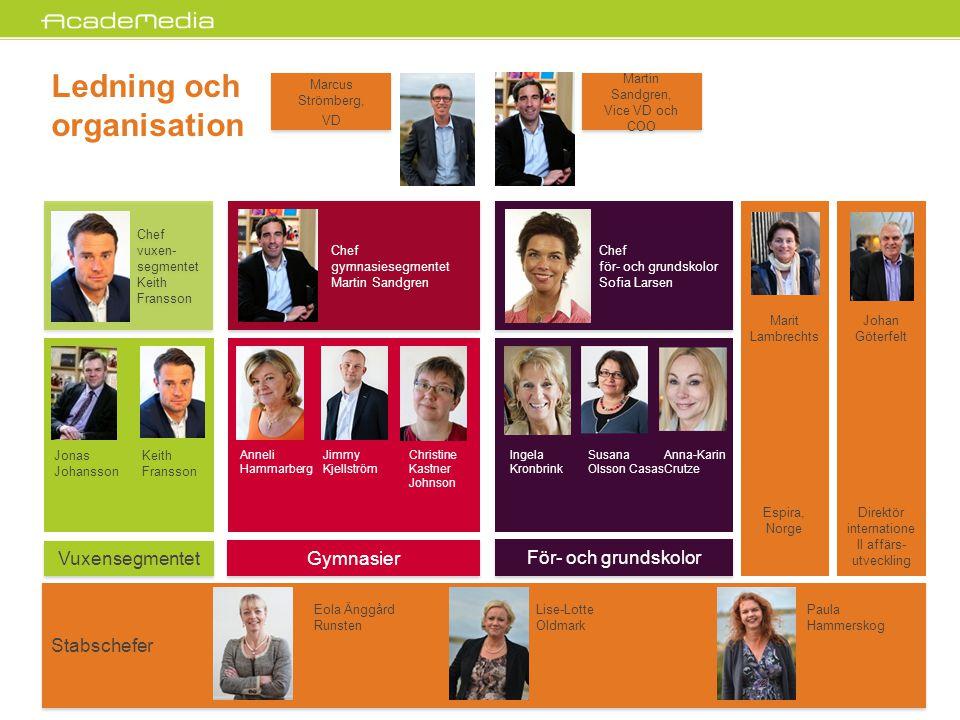 Ledning och organisation