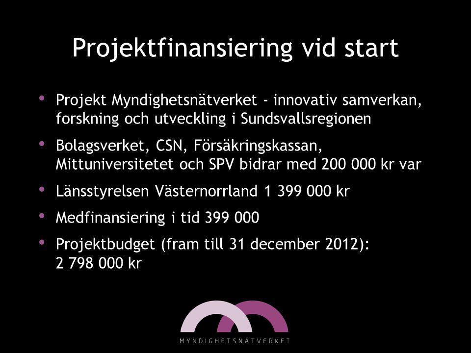 Projektfinansiering vid start