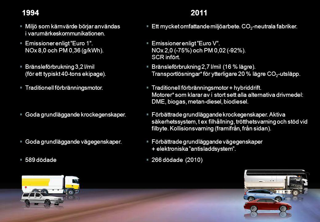1994 2011. Miljö som kärnvärde börjar användas i varumärkeskommunikationen. Ett mycket omfattande miljöarbete. CO2-neutrala fabriker.