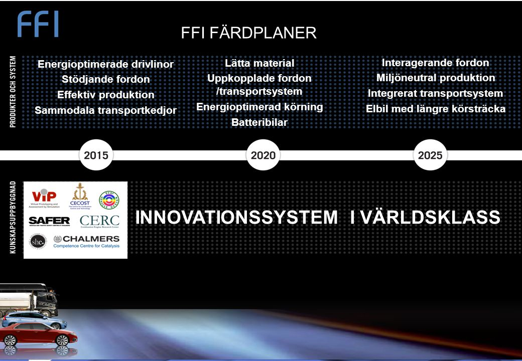 INNOVATIONSSYSTEM I VÄRLDSKLASS