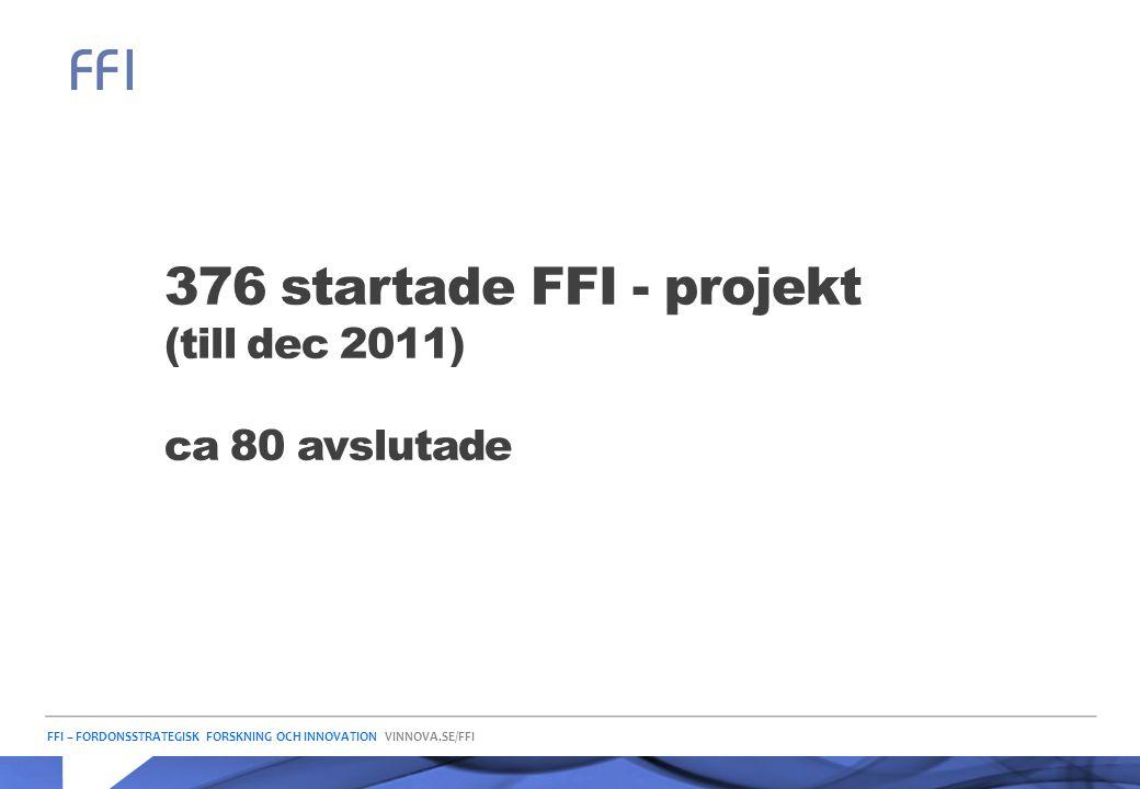 376 startade FFI - projekt (till dec 2011) ca 80 avslutade