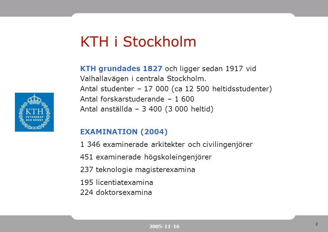 KTH i Stockholm KTH grundades 1827 och ligger sedan 1917 vid