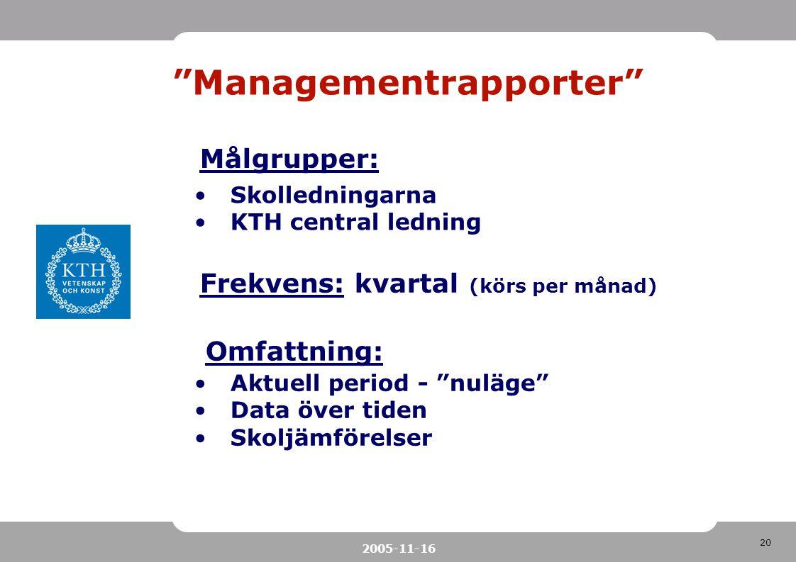 Managementrapporter