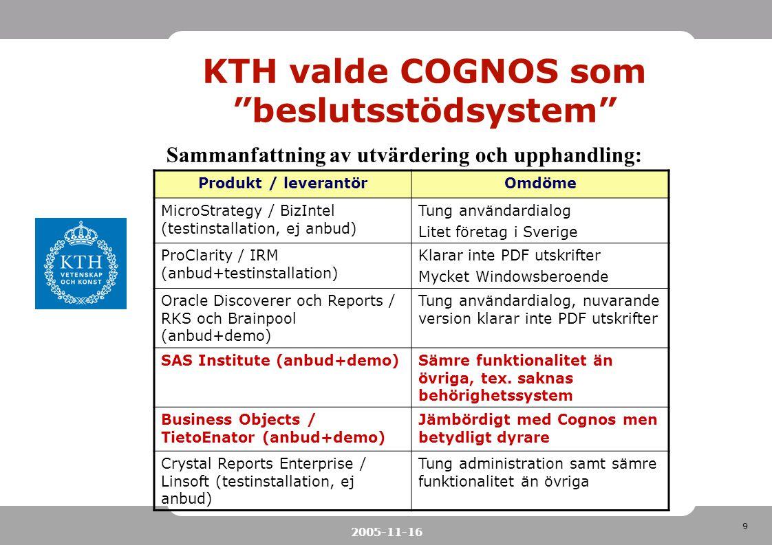 KTH valde COGNOS som beslutsstödsystem