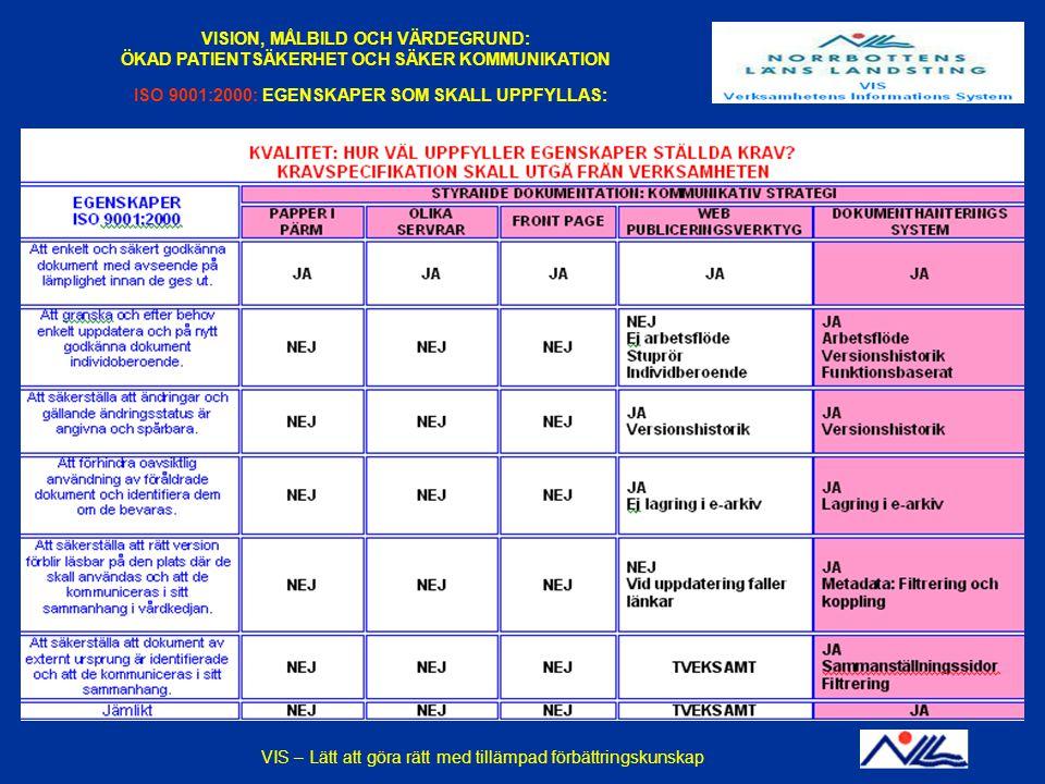 ISO 9001:2000: EGENSKAPER SOM SKALL UPPFYLLAS: