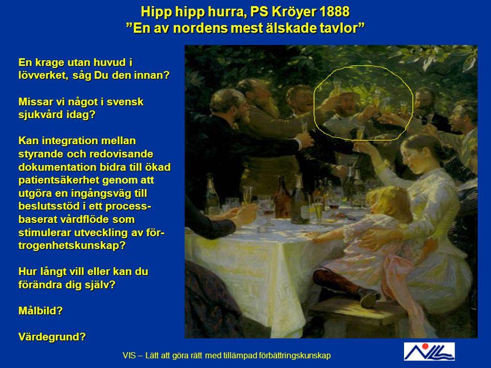 Hipp hipp hurra, PS Kröyer 1888 En av nordens mest älskade tavlor