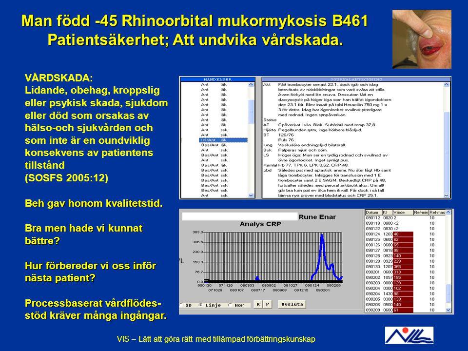 Man född -45 Rhinoorbital mukormykosis B461 Patientsäkerhet; Att undvika vårdskada.