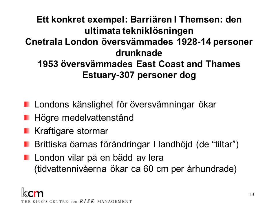 Ett konkret exempel: Barriären I Themsen: den ultimata tekniklösningen Cnetrala London översvämmades 1928-14 personer drunknade 1953 översvämmades East Coast and Thames Estuary-307 personer dog