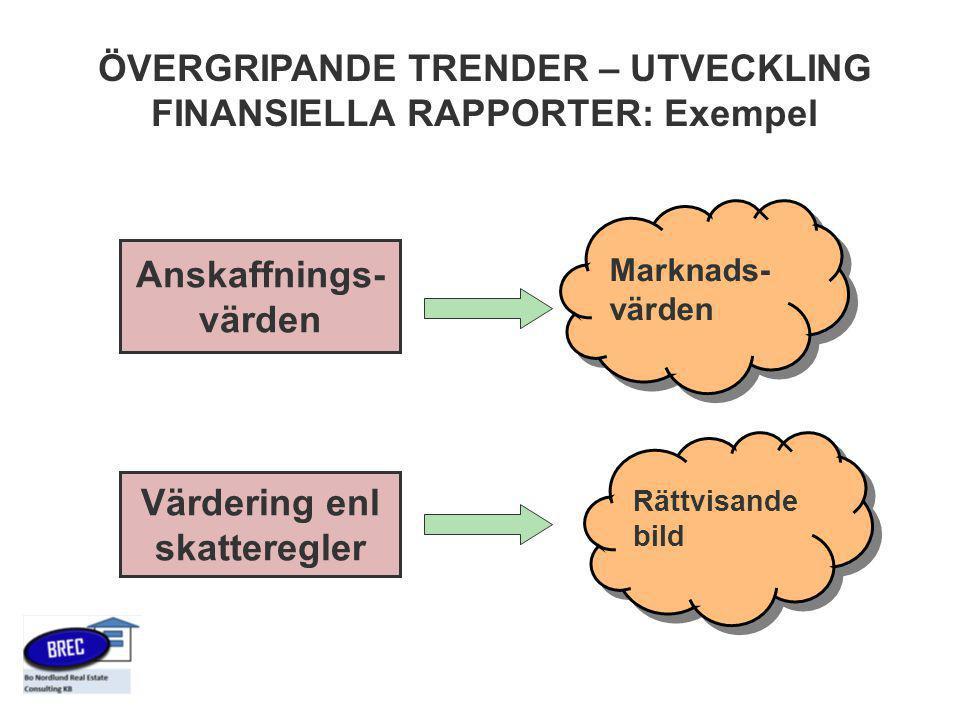 ÖVERGRIPANDE TRENDER – UTVECKLING FINANSIELLA RAPPORTER: Exempel