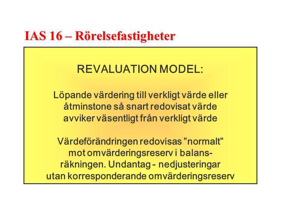 IAS 16 – Rörelsefastigheter