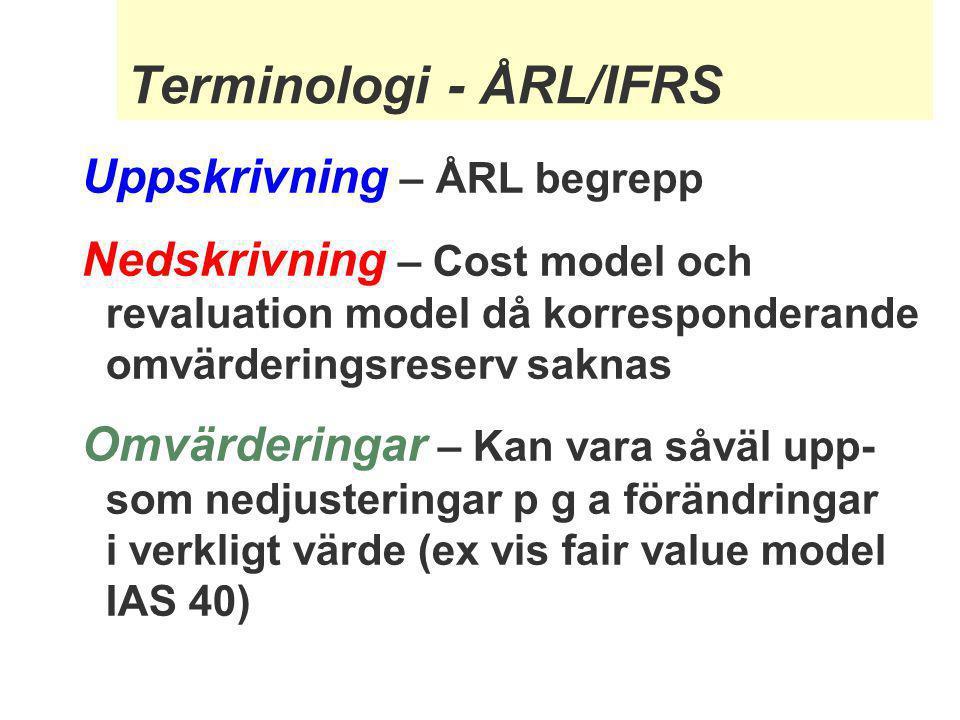 Terminologi - ÅRL/IFRS