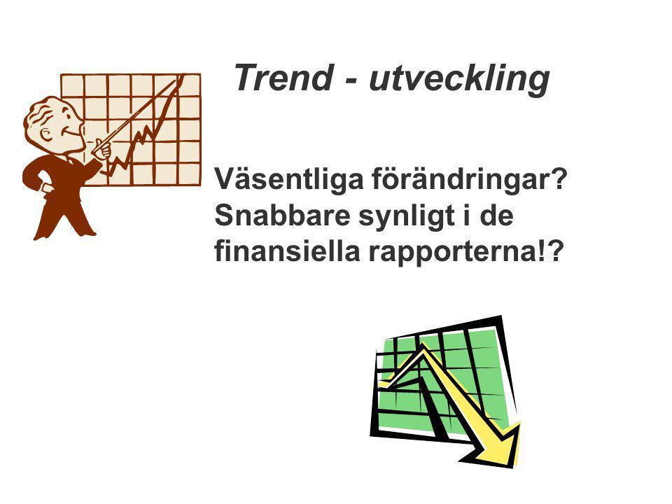 Trend - utveckling Väsentliga förändringar Snabbare synligt i de