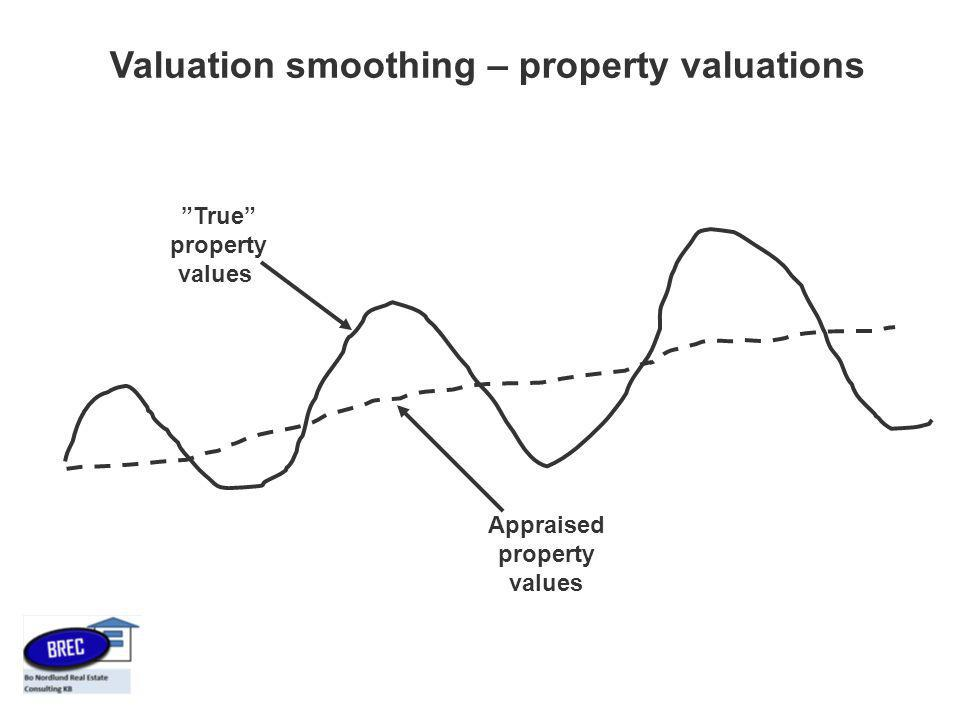 Valuation smoothing – property valuations