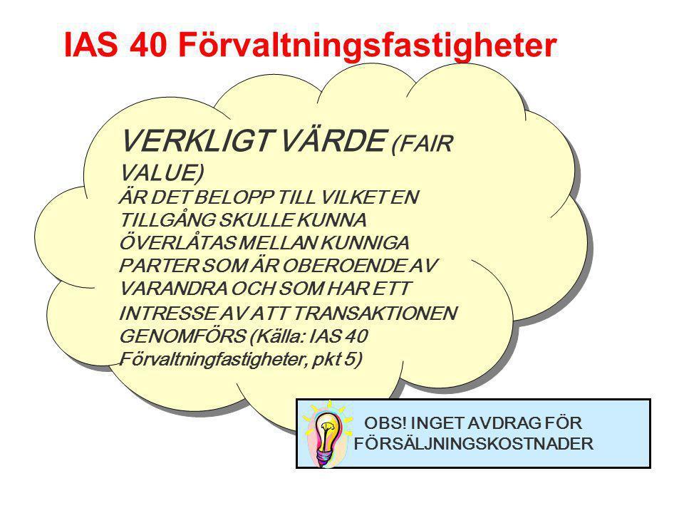 IAS 40 Förvaltningsfastigheter