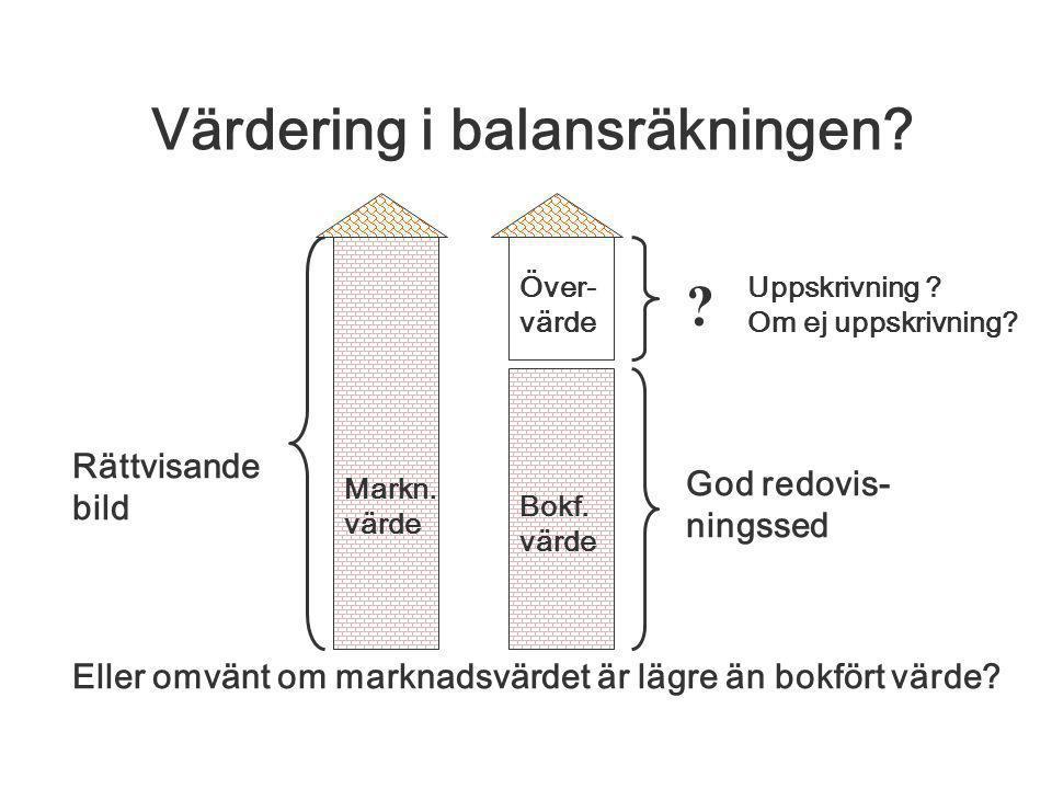 Värdering i balansräkningen