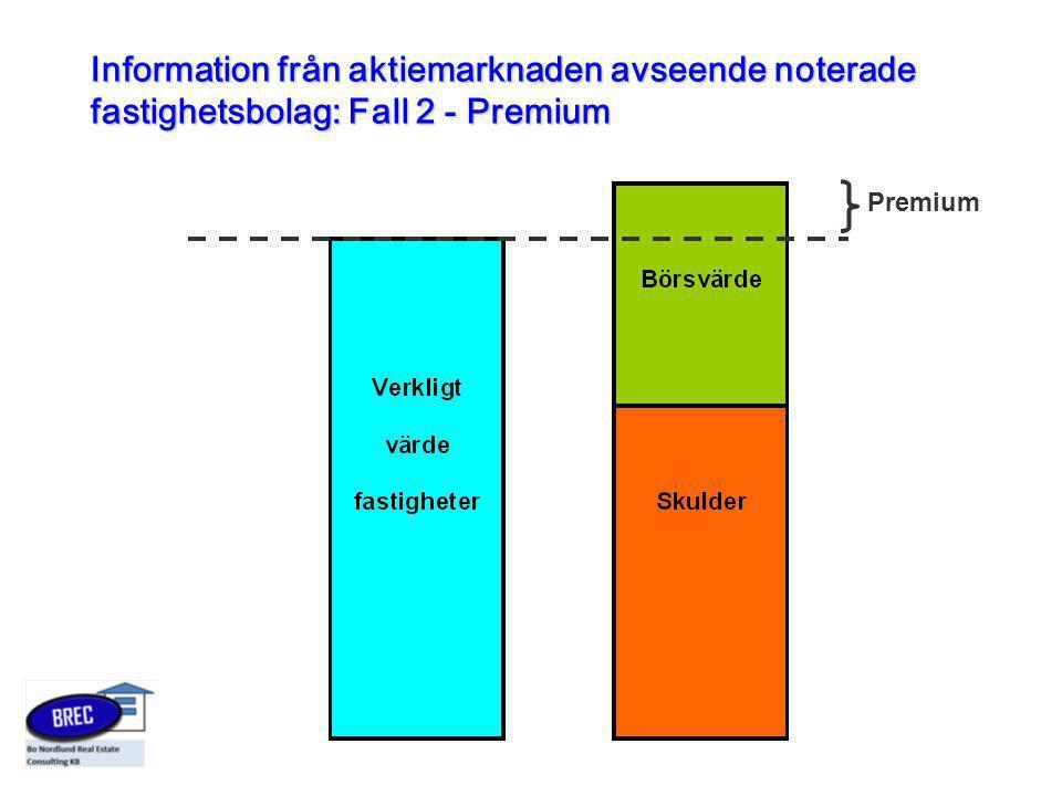 Information från aktiemarknaden avseende noterade fastighetsbolag: Fall 2 - Premium
