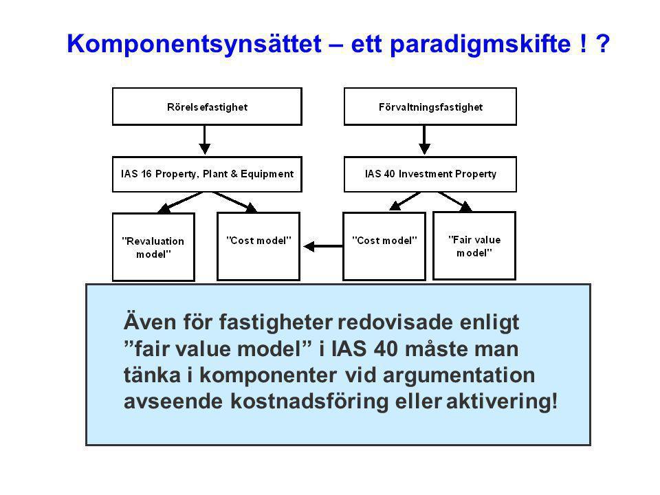 Komponentsynsättet – ett paradigmskifte !