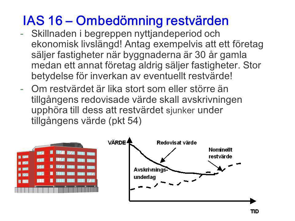 IAS 16 – Ombedömning restvärden