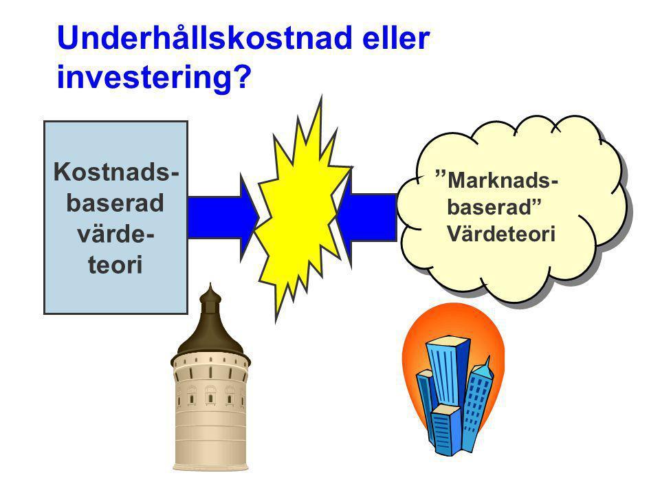 Underhållskostnad eller investering