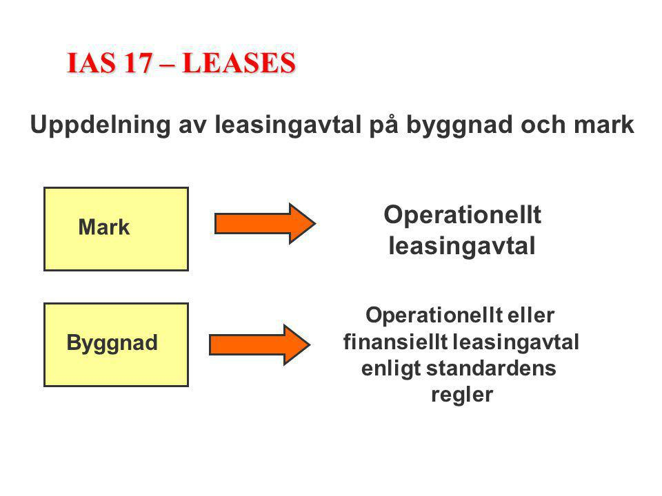IAS 17 – LEASES Uppdelning av leasingavtal på byggnad och mark