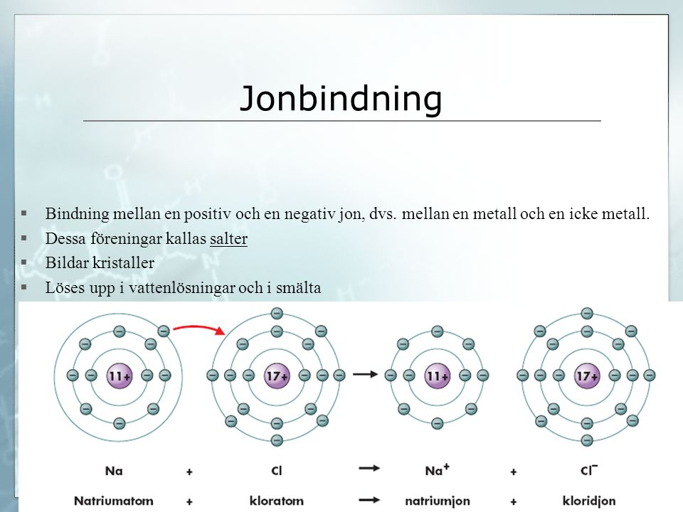 Jonbindning Bindning mellan en positiv och en negativ jon, dvs. mellan en metall och en icke metall.