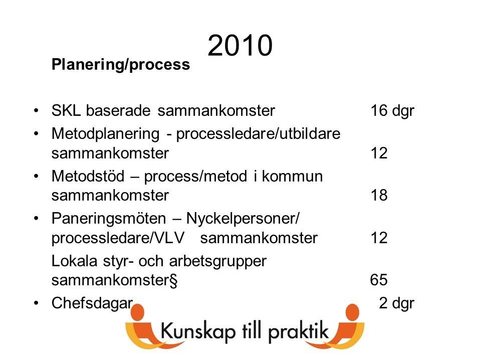 2010 SKL baserade sammankomster 16 dgr