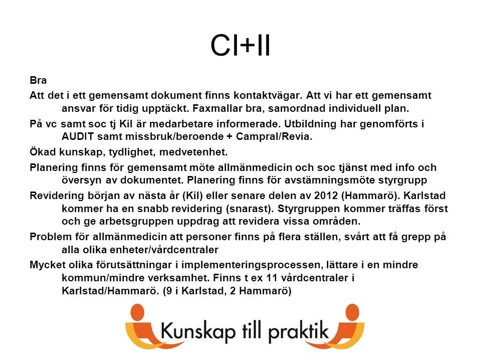 CI+II Bra.