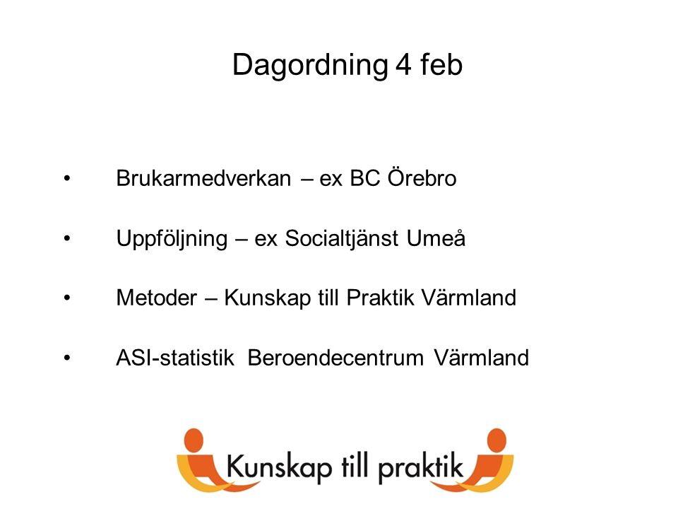 Dagordning 4 feb Brukarmedverkan – ex BC Örebro
