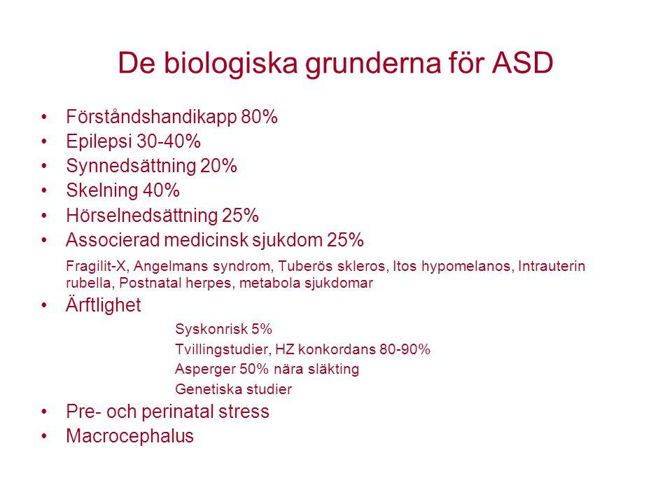 De biologiska grunderna för ASD