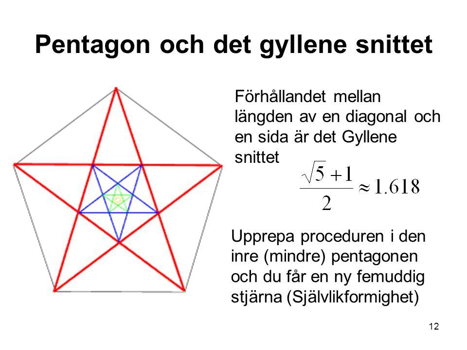 Pentagon och det gyllene snittet