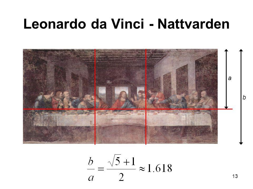 Leonardo da Vinci - Nattvarden