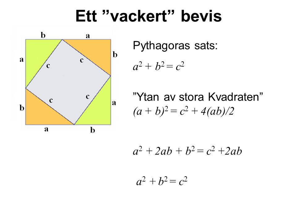 Ett vackert bevis Pythagoras sats: a2 + b2 = c2