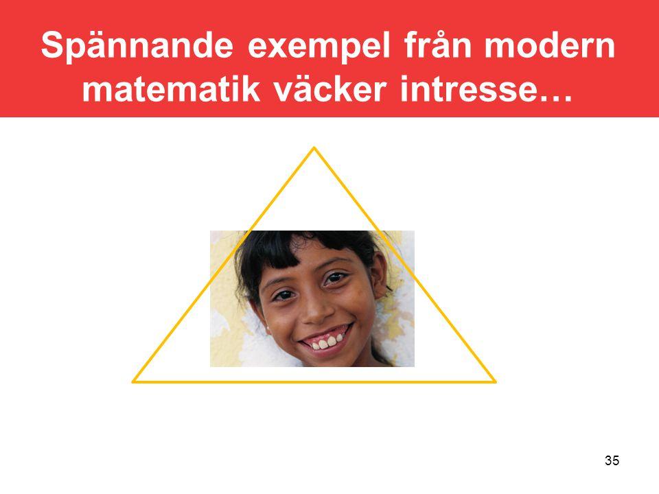 Spännande exempel från modern matematik väcker intresse…