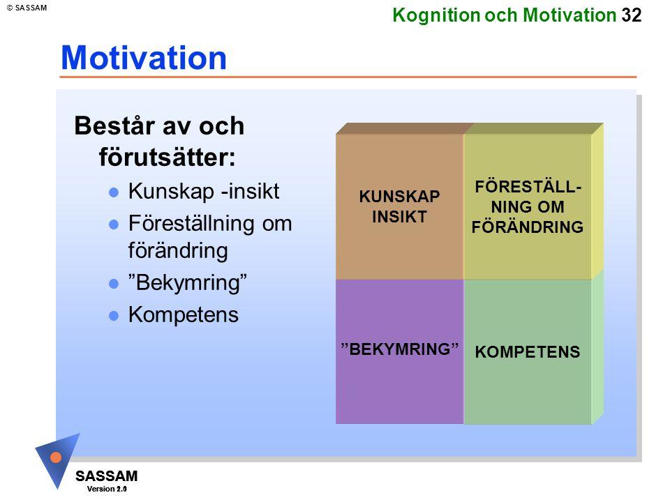 Motivation Består av och förutsätter: Kunskap -insikt