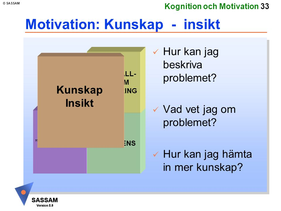 Motivation: Kunskap - insikt