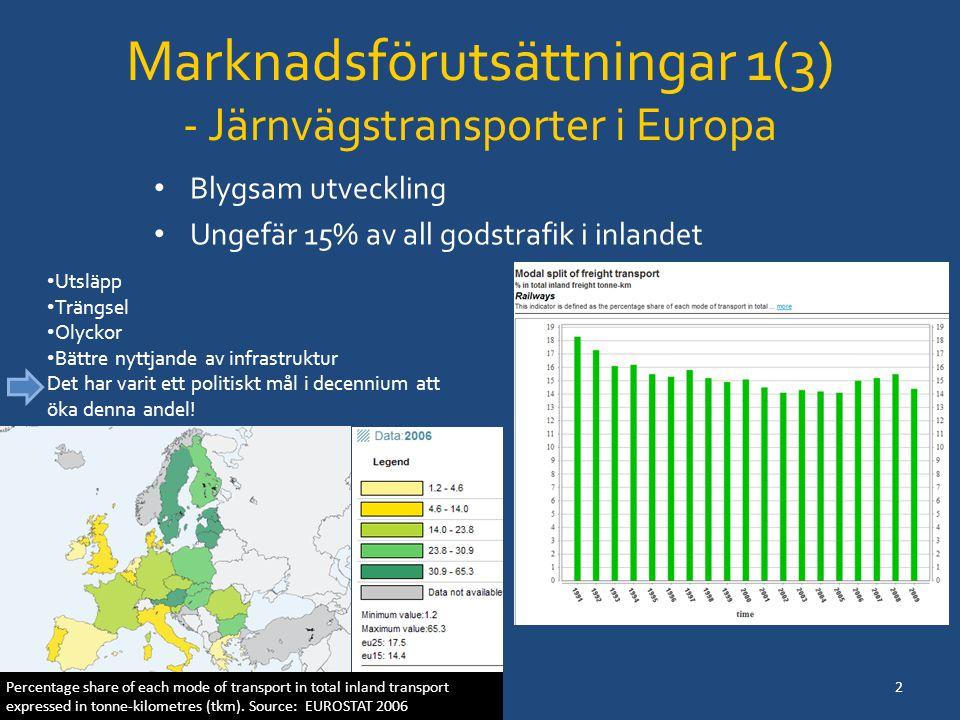 Marknadsförutsättningar 1(3) - Järnvägstransporter i Europa