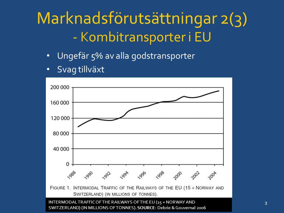 Marknadsförutsättningar 2(3) - Kombitransporter i EU
