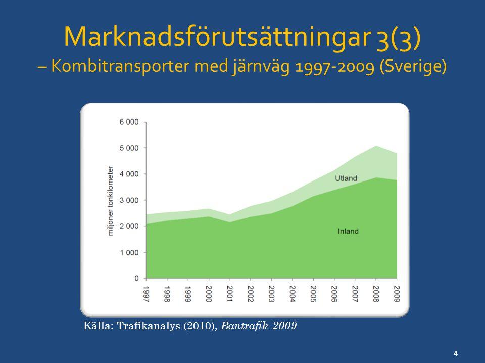 Marknadsförutsättningar 3(3) – Kombitransporter med järnväg 1997-2009 (Sverige)