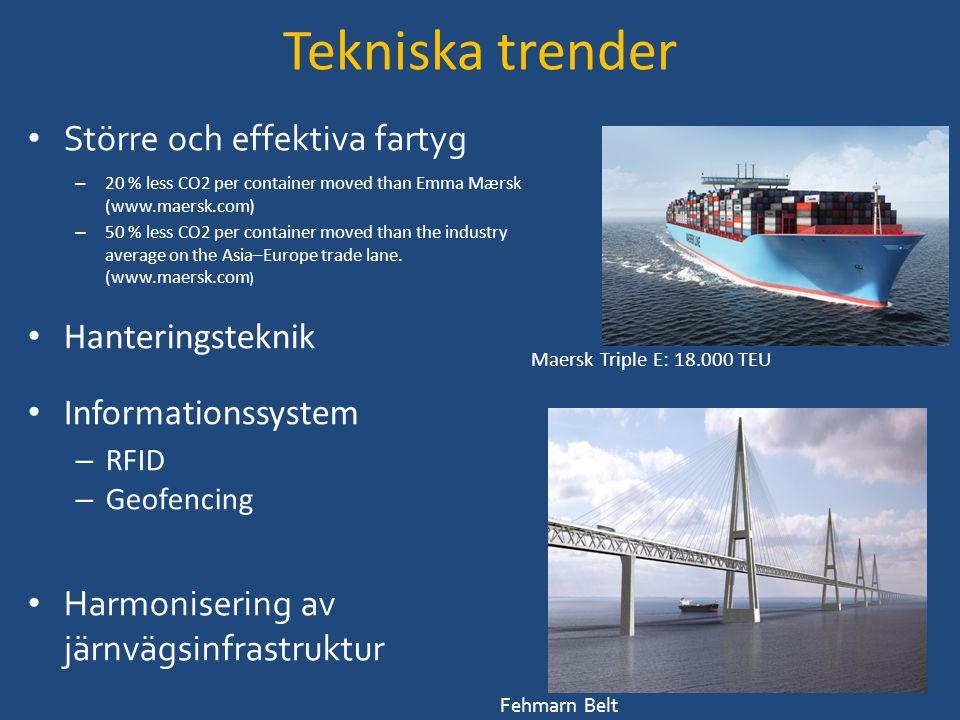 Tekniska trender Större och effektiva fartyg Hanteringsteknik