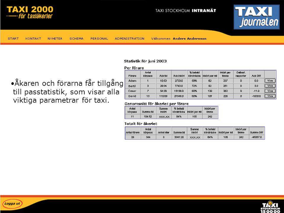 Passtatistik Åkaren och förarna får tillgång