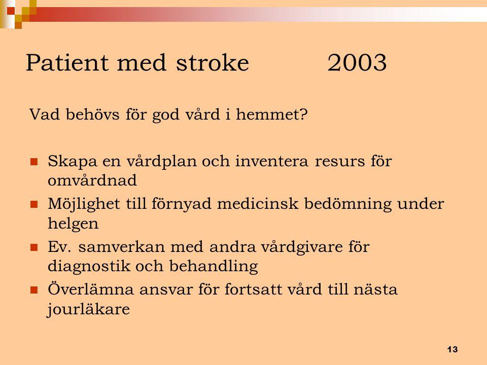 Patient med stroke 2003 Vad behövs för god vård i hemmet