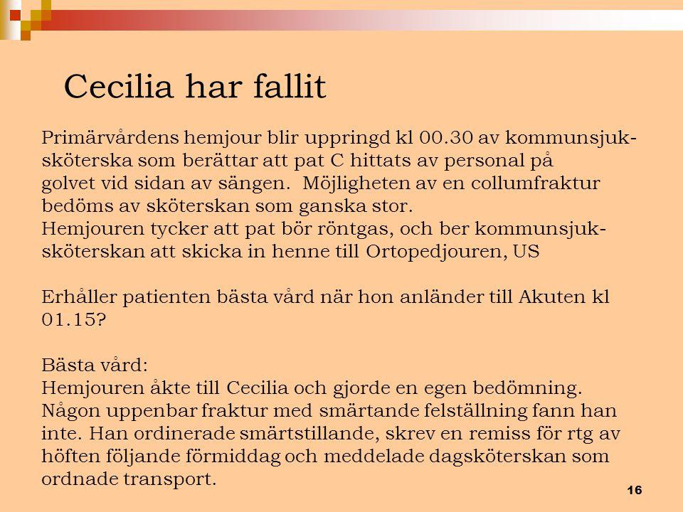 Cecilia har fallit Primärvårdens hemjour blir uppringd kl 00.30 av kommunsjuk- sköterska som berättar att pat C hittats av personal på.