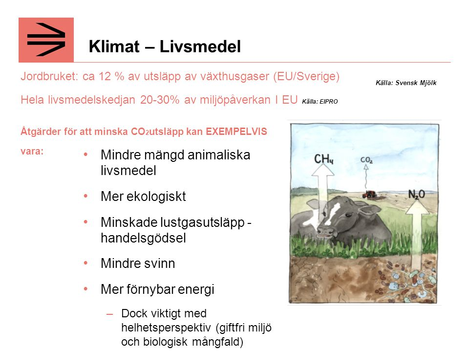 Klimat – Livsmedel Mindre mängd animaliska livsmedel Mer ekologiskt