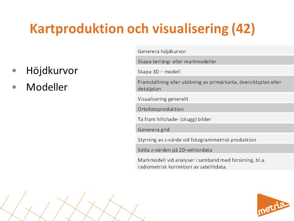 Kartproduktion och visualisering (42)
