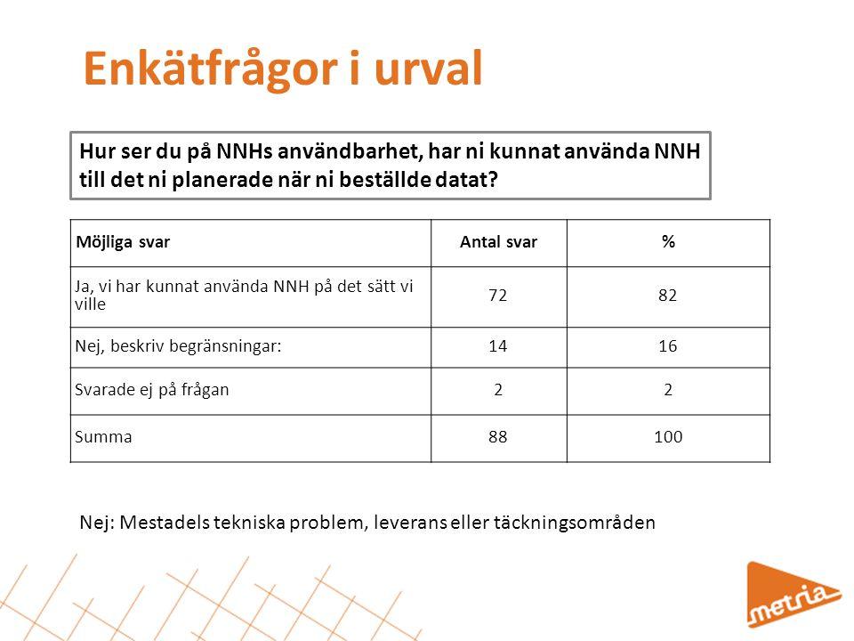 Enkätfrågor i urval Hur ser du på NNHs användbarhet, har ni kunnat använda NNH. till det ni planerade när ni beställde datat