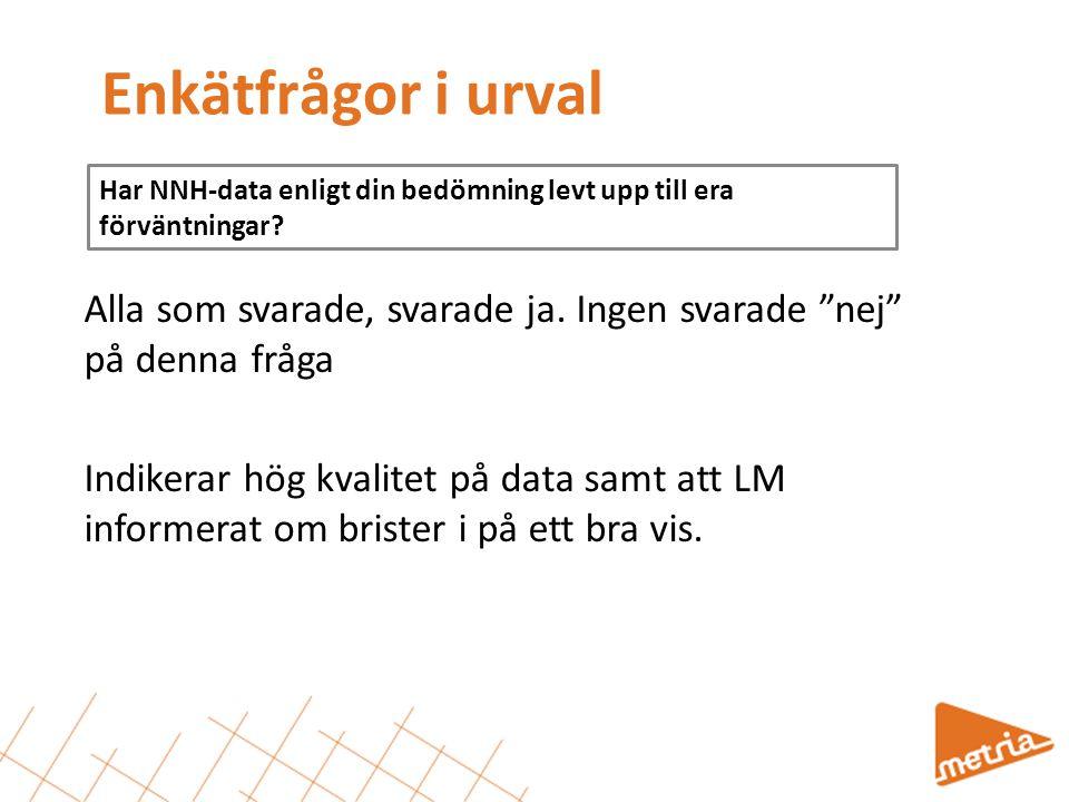 Enkätfrågor i urval Har NNH-data enligt din bedömning levt upp till era förväntningar