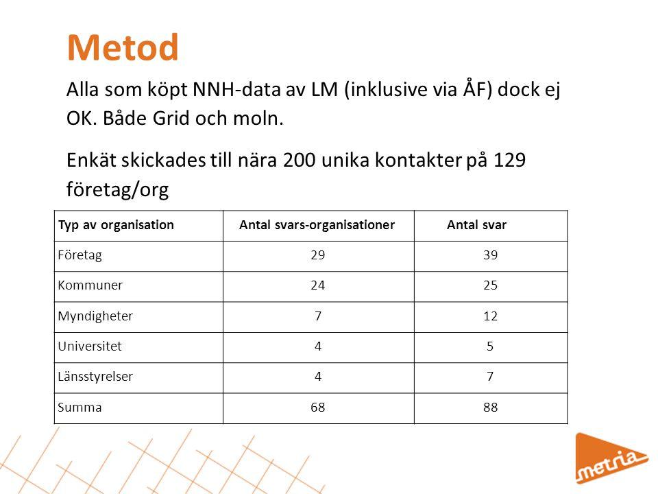 Metod Alla som köpt NNH-data av LM (inklusive via ÅF) dock ej OK. Både Grid och moln.