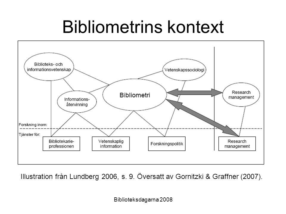Bibliometrins kontext